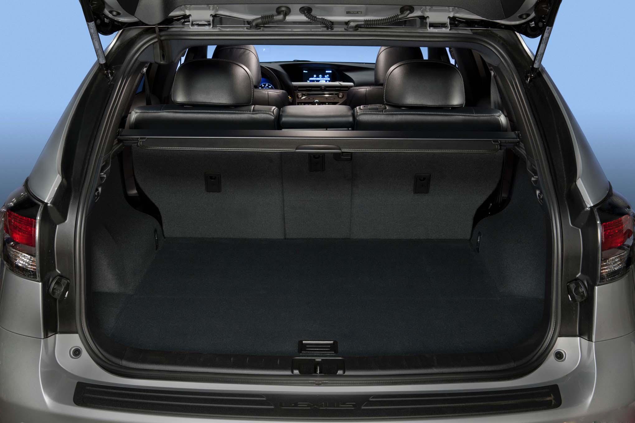 parison Acura RDX Technology package 2015 vs Lexus RX 350