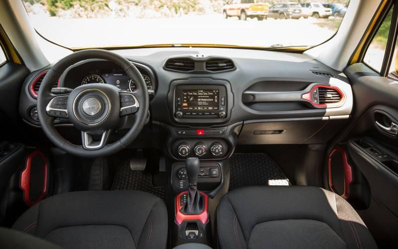 Comparison dacia duster 2018 vs jeep renegade - Jeep renegade trailhawk interior ...